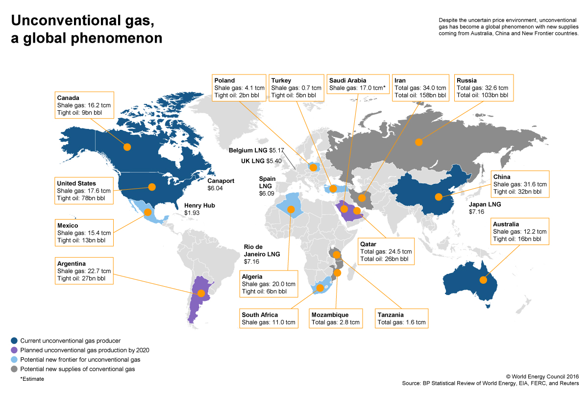Unconventional gas, a global phenomenon   World Energy Council