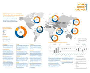 Infographic_Resilience-managing the risks of the energy-water-food nexus